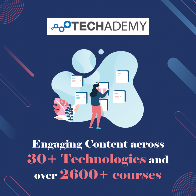 Techademy-carousel-ad-Engaging Content across 30 Technologies and over 2600 courses-01