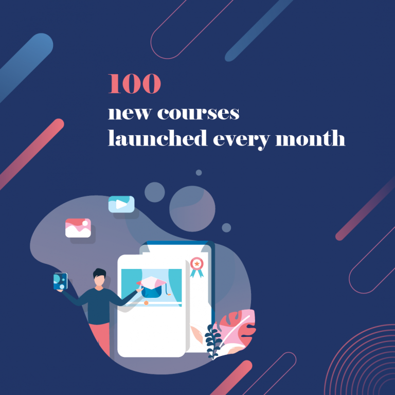 Techademy-carousel-ad-Engaging Content across 30 Technologies and over 2600 courses-02