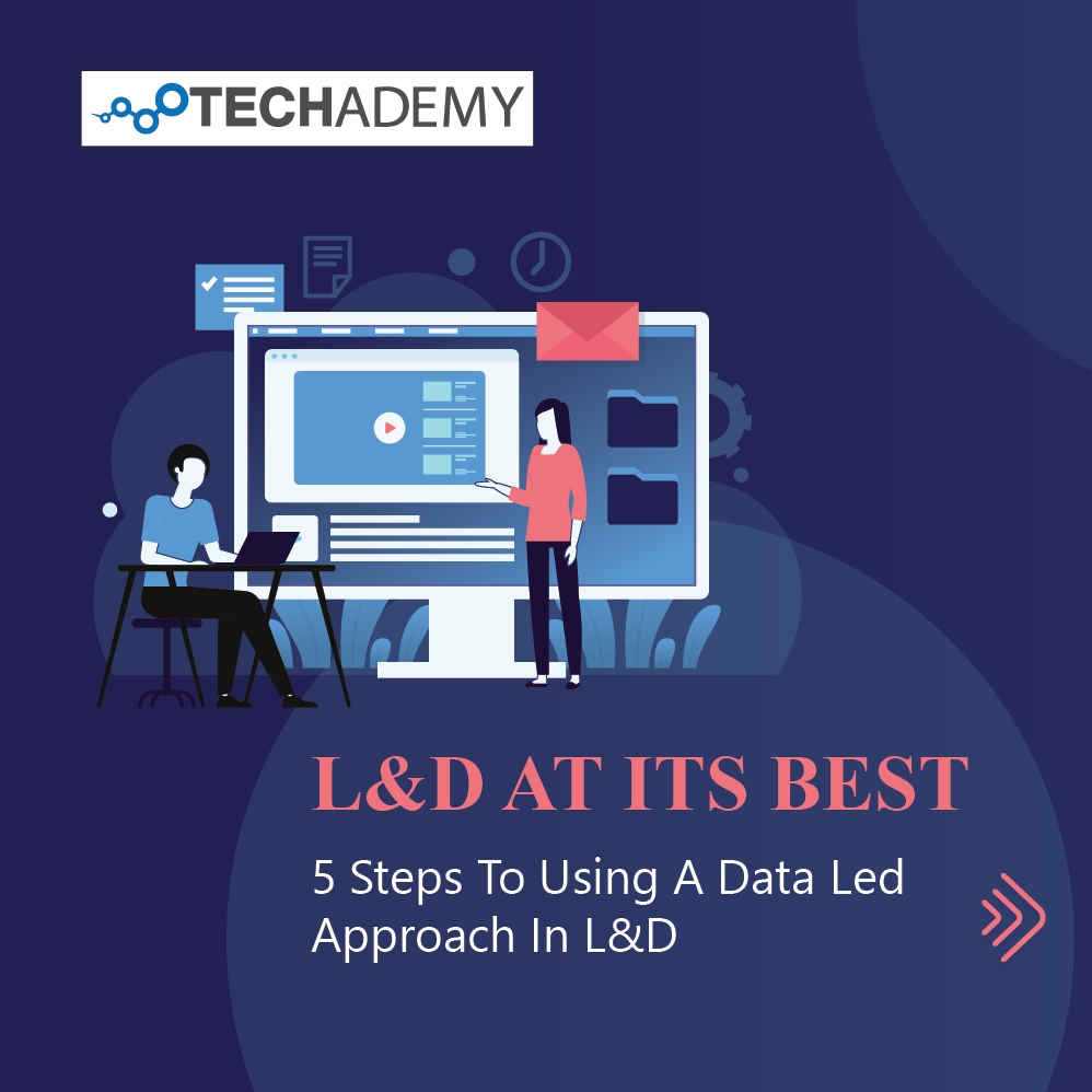 carousel-ad-5 Steps To Using A Data Led Approach In L&D