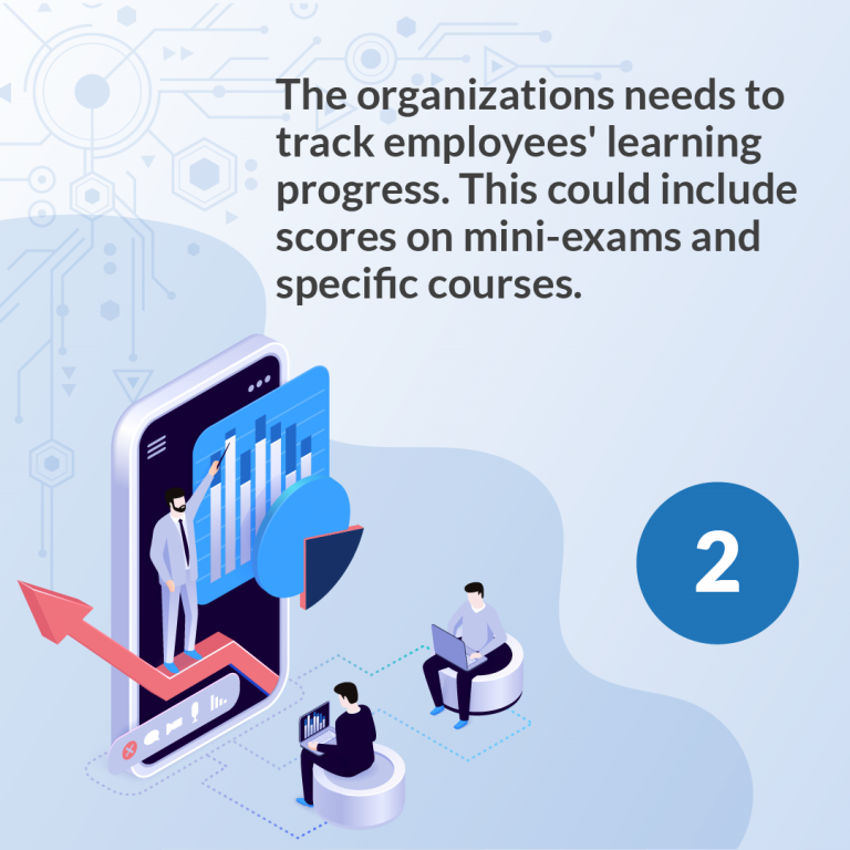 4 reasons why every business must implement a learning management system to track employee training-03