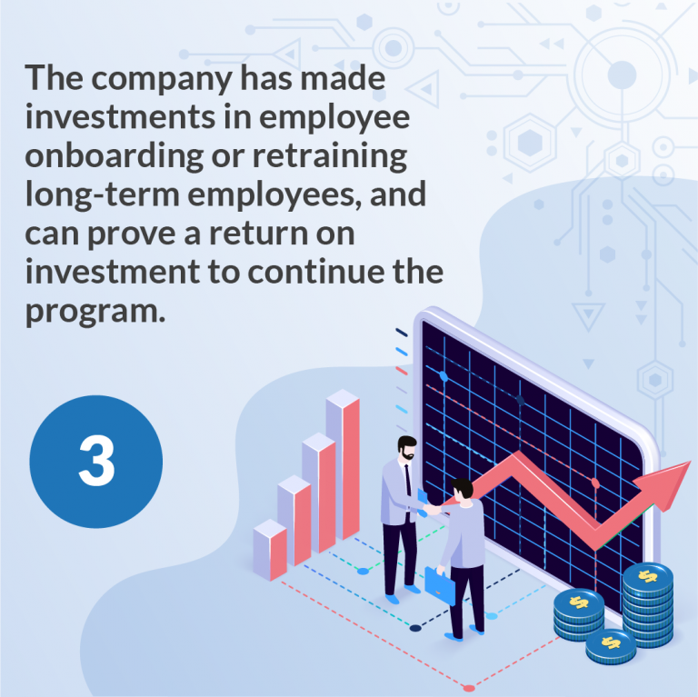 4 reasons why every business must implement a learning management system to track employee training-04